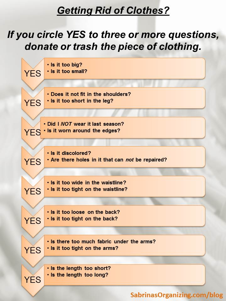 getting rid of clothes questions checklist